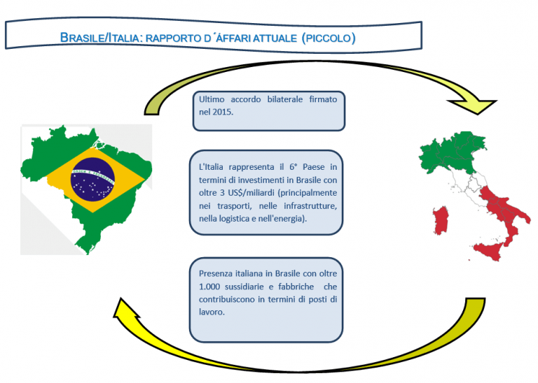Brasile-Rogerio Loyola-Casa Editrice Costruttori di Pace-Associazione Costruttori di Pace-Maria Terranova (1)